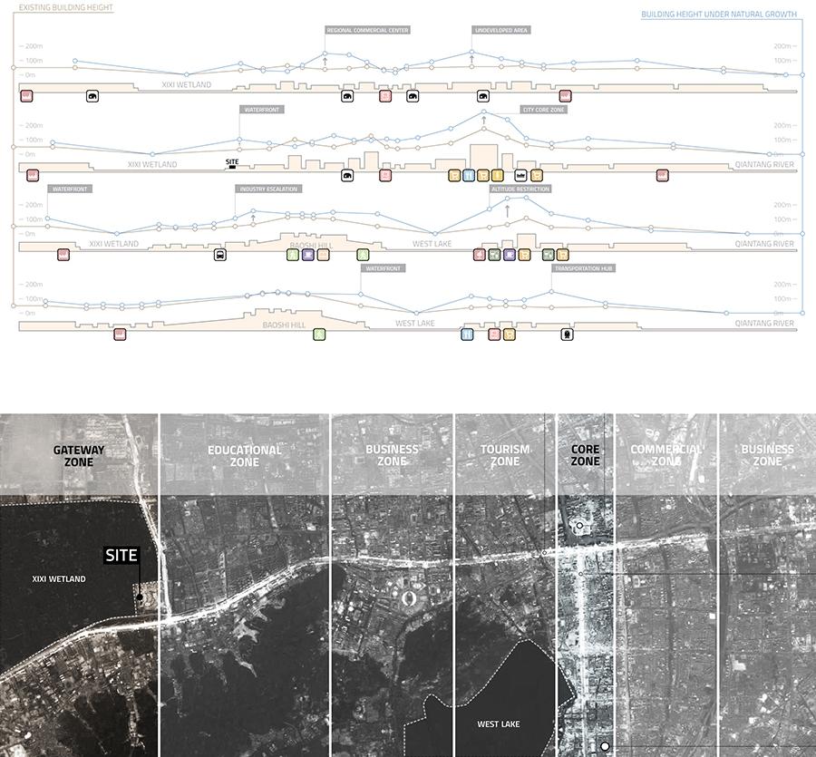 Site Analysis.jpg