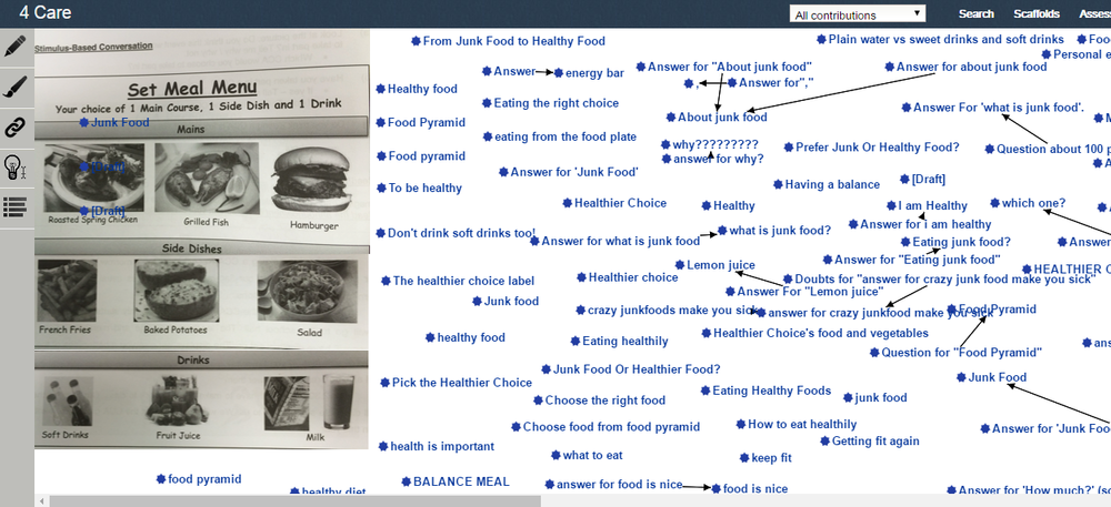 Fig 2. 'Healthy vs. Unhealthy Food' KF view of Huixuan's class