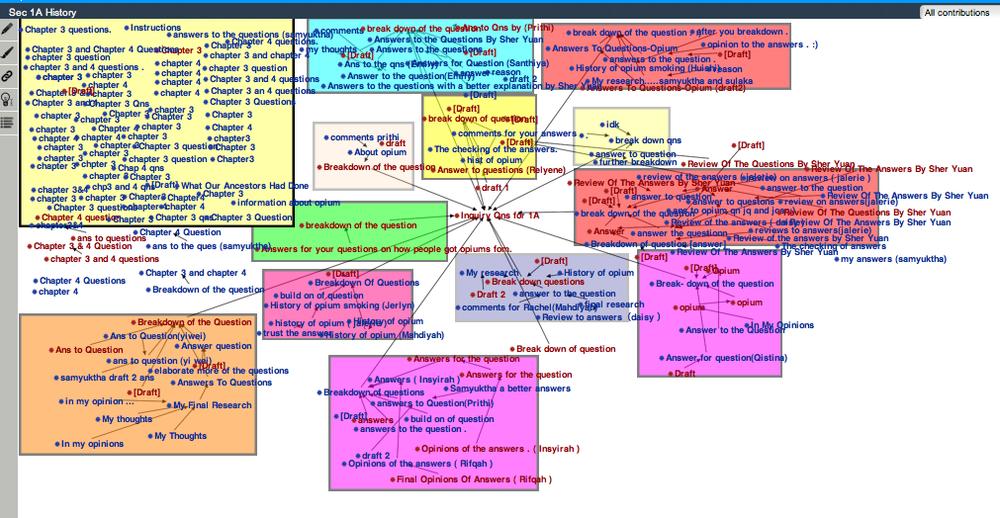 Fig. 3. KF view 'Sec 1A History'.