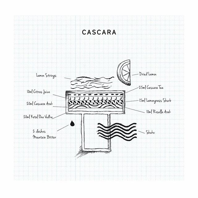 "Akademi is proud to present Case Study #004: Cascara. ➖➖➖ Throughout the month of October, we will be exploring Cascara, the dried berries (or ""cherries"") of the coffee plant.  Inspired by the traditional Yemeni drink called ""quishr,"" we have created the ""Akademi Qishr,"" featuring Ketel One Vodka, Cascara and Rosella Arak, lemongrass shrub and Cascara tea. #akademibar #mixology #cocktails #bali #seminyak #discover"