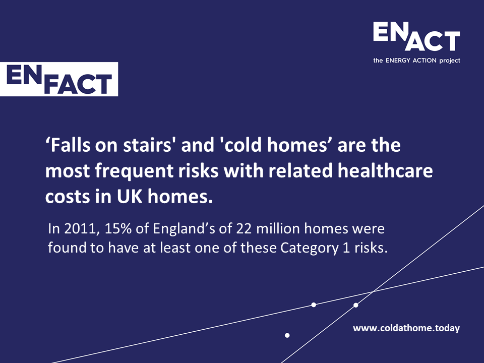Cold homes and falls on stairs most frequent risks for healthcare costs in UK homes.