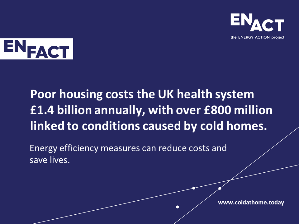 Poor housing costs UK healthcare system.