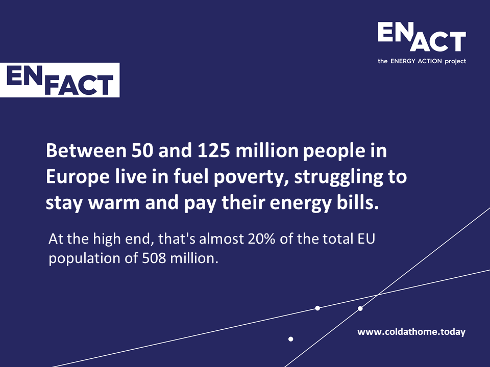 Millions of people in the EU live in fuel poverty.