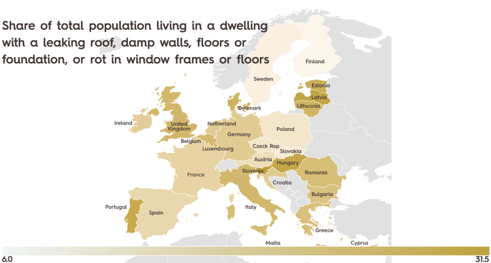 Share of population living in dwellings with leaking roof, damp walls, floors or foundation, or rot in window frames or floors in Europe.