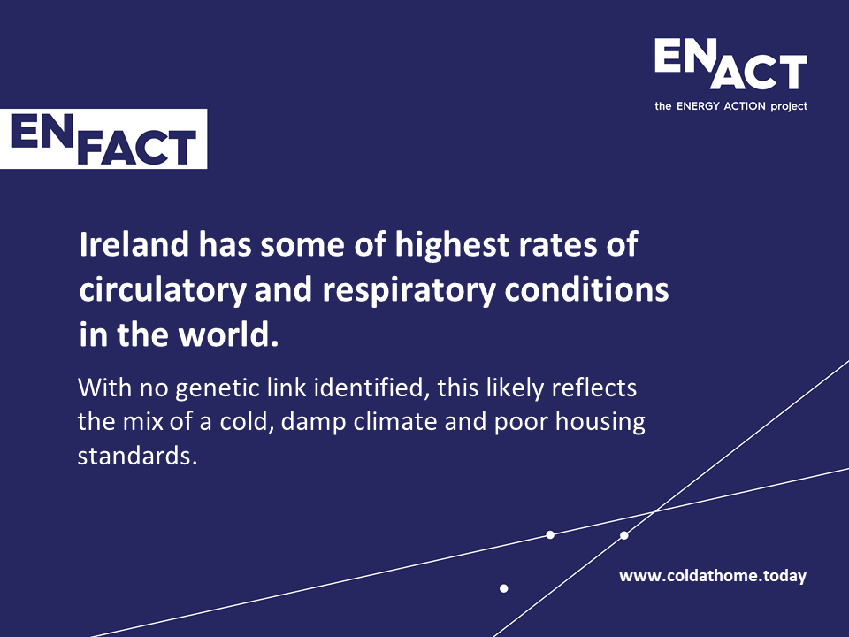 Ireland highest rates of circulatory and respiratory diseases worldwide.
