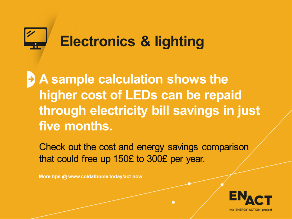 LEDs cost more but deliver savings in the long run