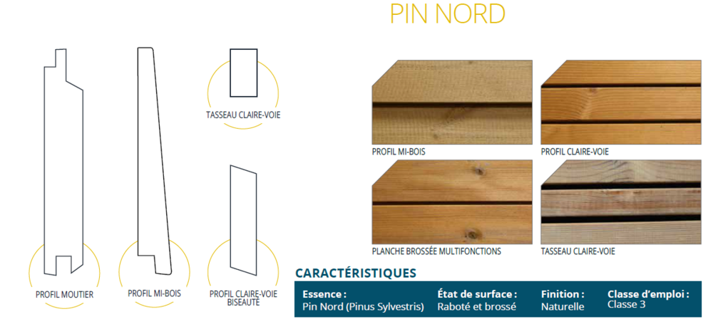 GAMME THERMOWOOD PIN NORD