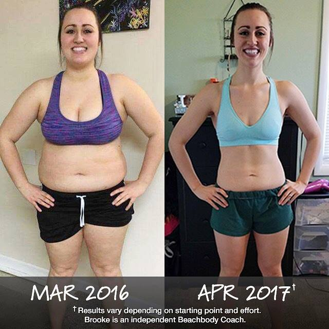Ultimate body transformation- here's what she did!