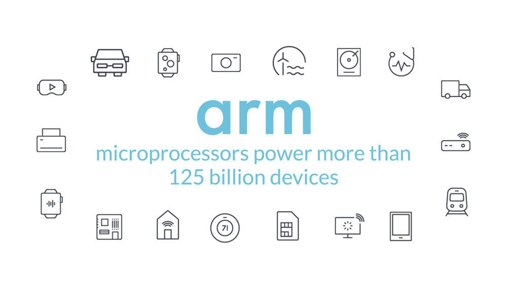 ARM Restart - 9.jpeg