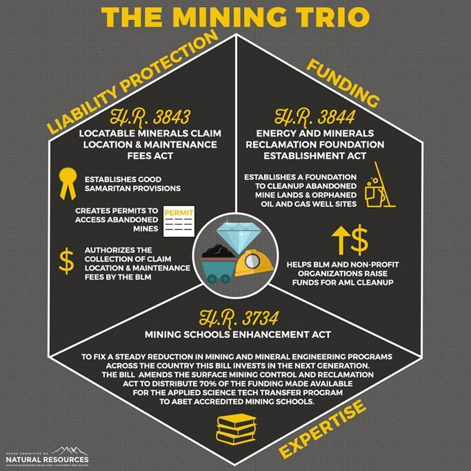 The Mining Trio are three House Resolutions that are currently being considered by Congress that have implications for future abandoned mine land reclamation projects across the country.