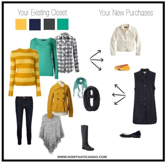 Shopping smart: high multiplicity! How to shop smart @ NOW THAT I Can Do, Momma!