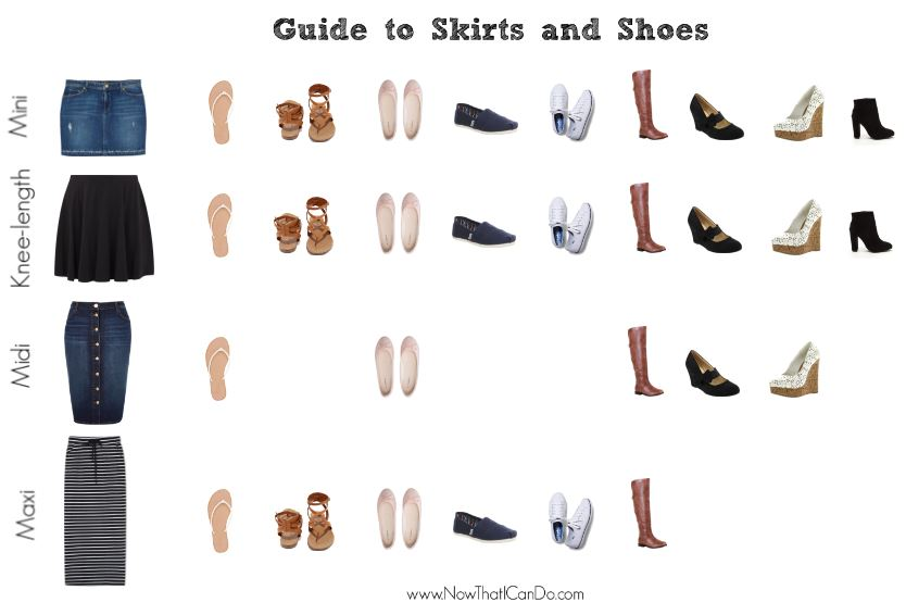 This mommy blogger walks through the basic rules for wearing skirts correctly, from what tops to pair with various skirt lengths to whether leggings can be worn under skirts. Personal examples are included as well as three PDF guides to help explain the rules visually. Never feel unsure about what looks right after reading this every day guide to wearing skirts! // How to style skirts // How to pair skirts // What shoes to wear with skirts // Skirt outfits // Mom fashion // Budget fashion // Tips, tricks and rules to wearing skirts // Free PDF printable guides