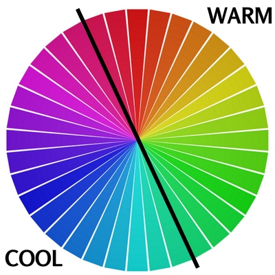 Color Wheel - Warm and Cool.jpg