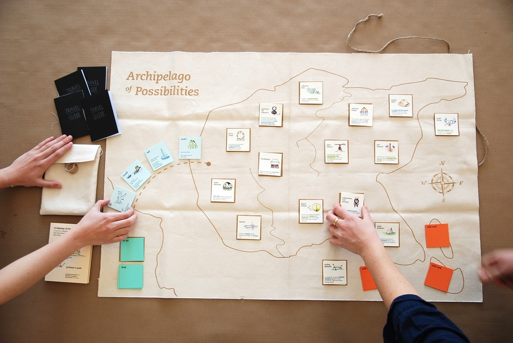Fig.1: archipelago of possibilities is a tool for teachers to collaboratively investigate mindframes they wish to develop