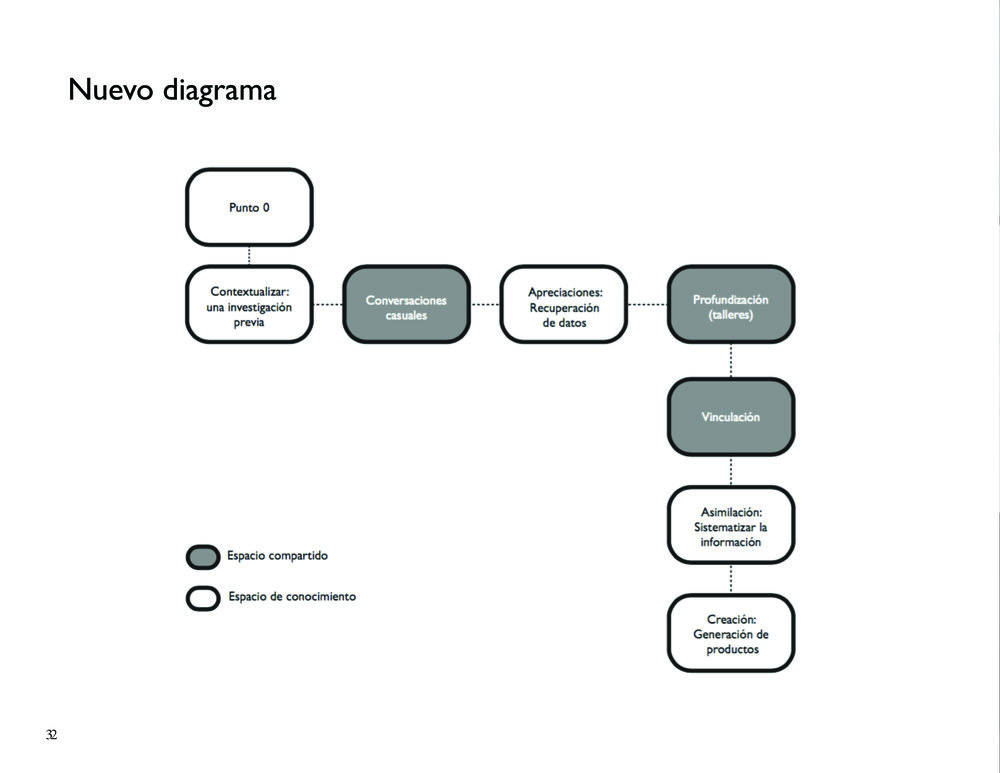 Report_Embodied Design Lab  (pages)_Page_32.jpg
