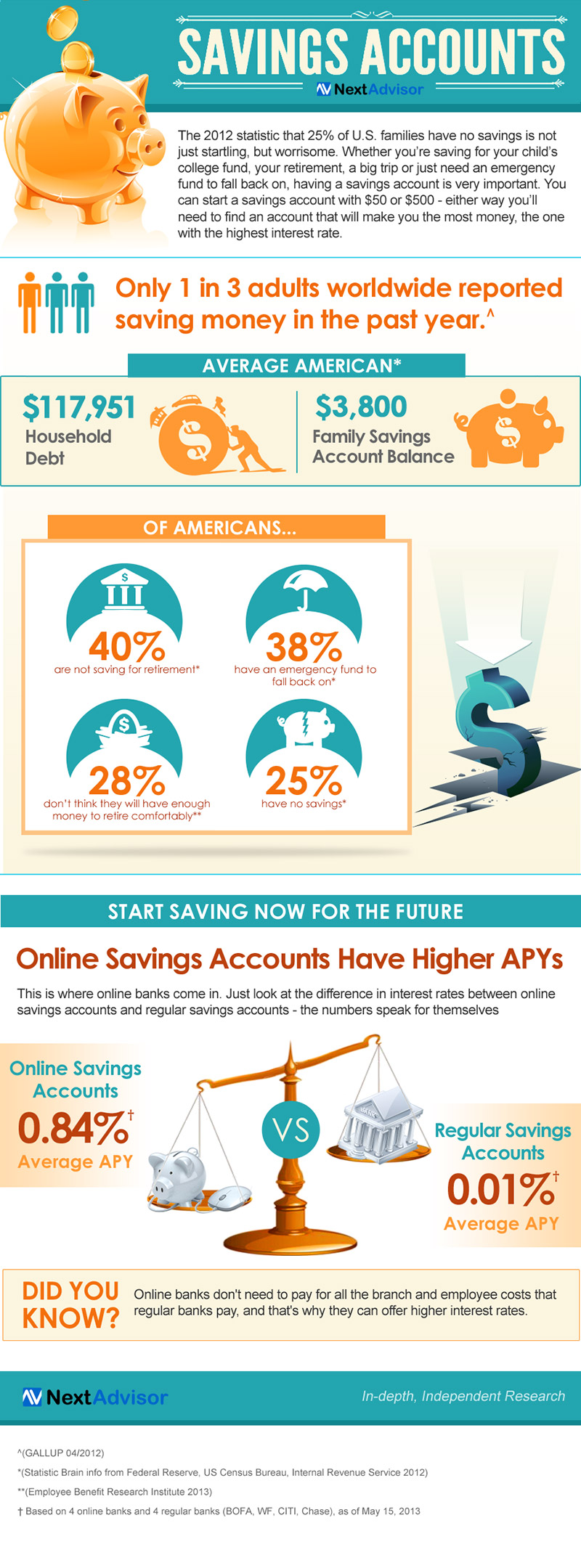 4na-savings-infographic-FINAL.jpg