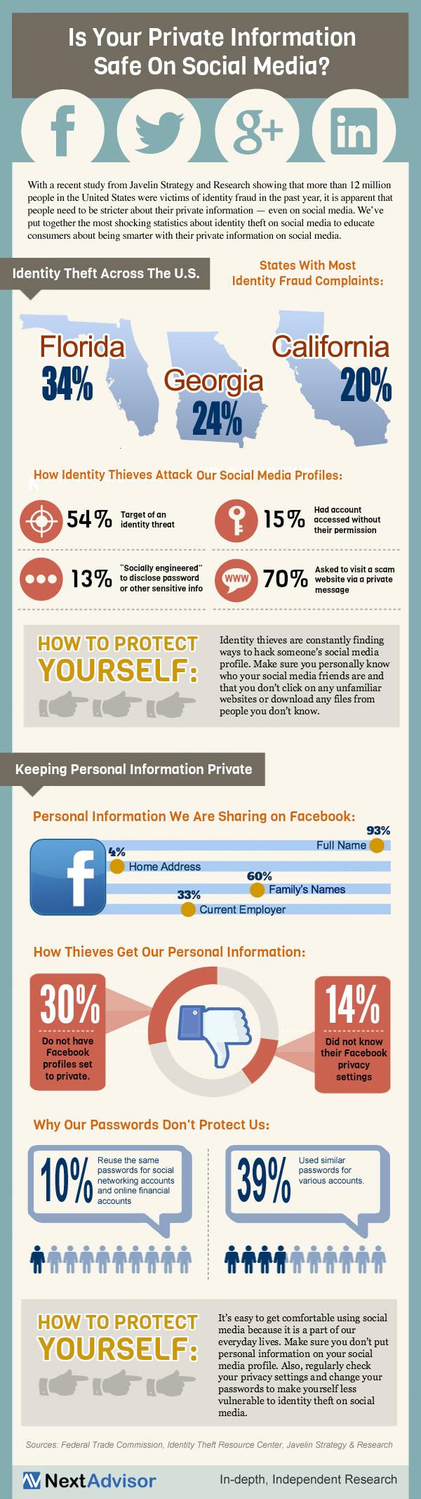 6na-infographic-v3-1m.jpg