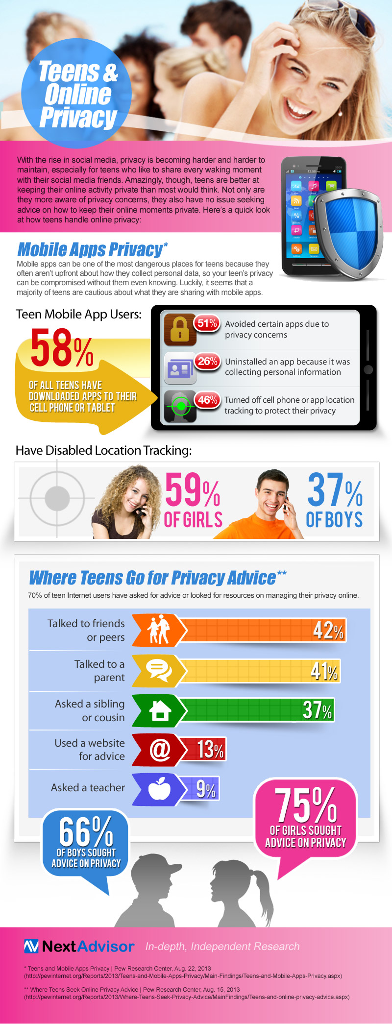 8na-infographic-teensonlineprivacy-FINAL-800px.jpg