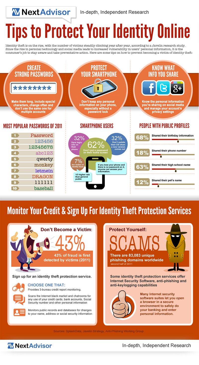 11na-idtheft-infographic-FINAL-900px.jpg