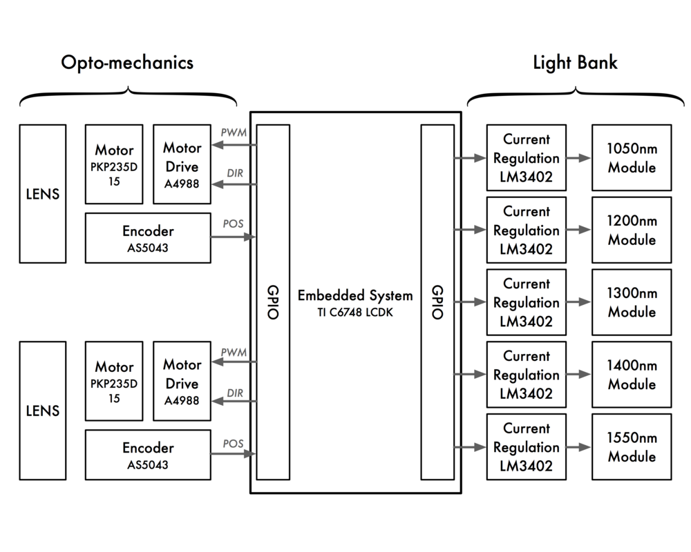 Nice Syst Diagram4C.png