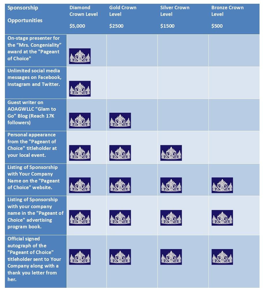 AOAGWLLC Sponsorship Chart.jpg
