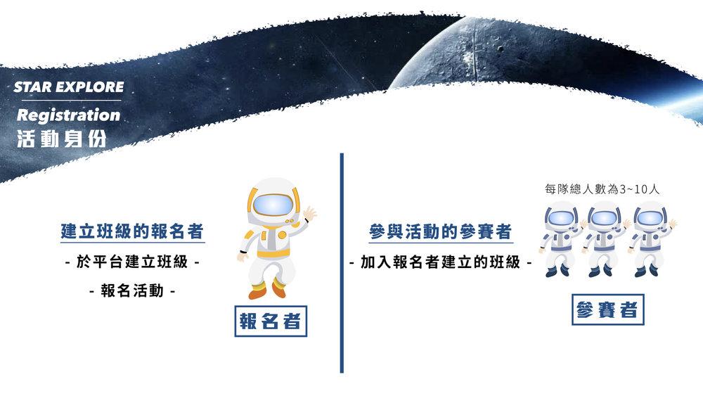 暑期活動_官方網站|安的部分_ej.002.jpeg