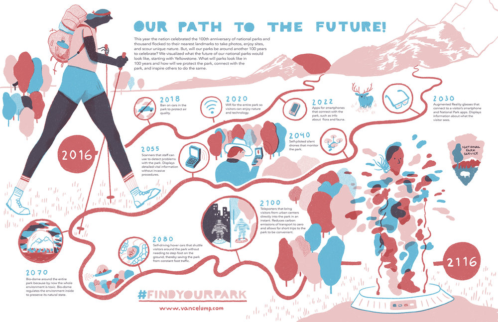 National Parks Map To The Future-lowres.jpg