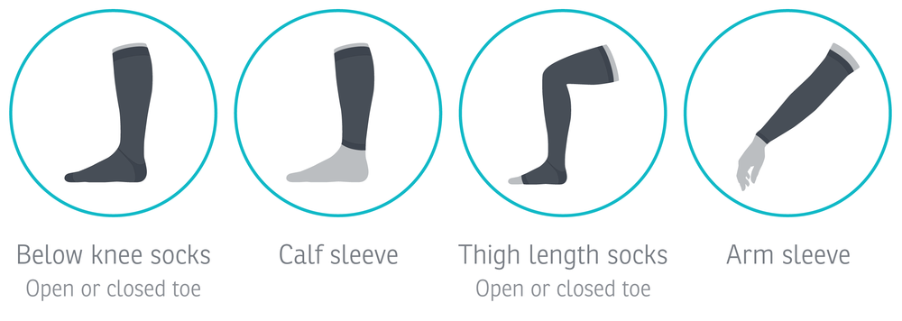 Custom-fit-compression-garments-Isobar.png