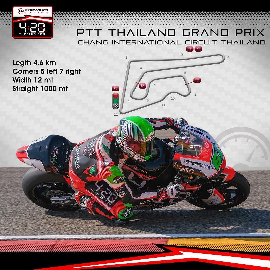 PTT THAILAND GRAND PRIX 2018 – CHANG INTERNATIONAL CIRCUIT