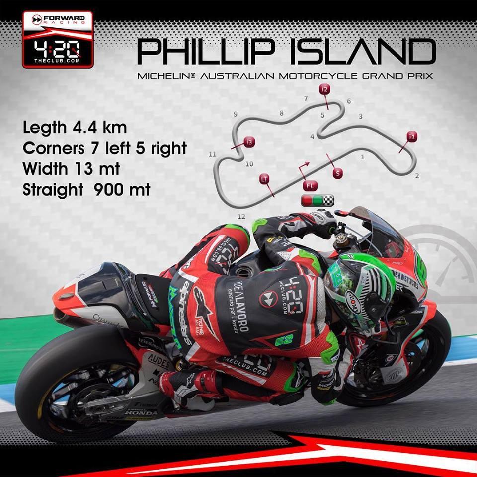MICHELIN® AUSTRALIAN MOTORCYCLE GRAND PRIX 2018 – PHILLIP ISLAND