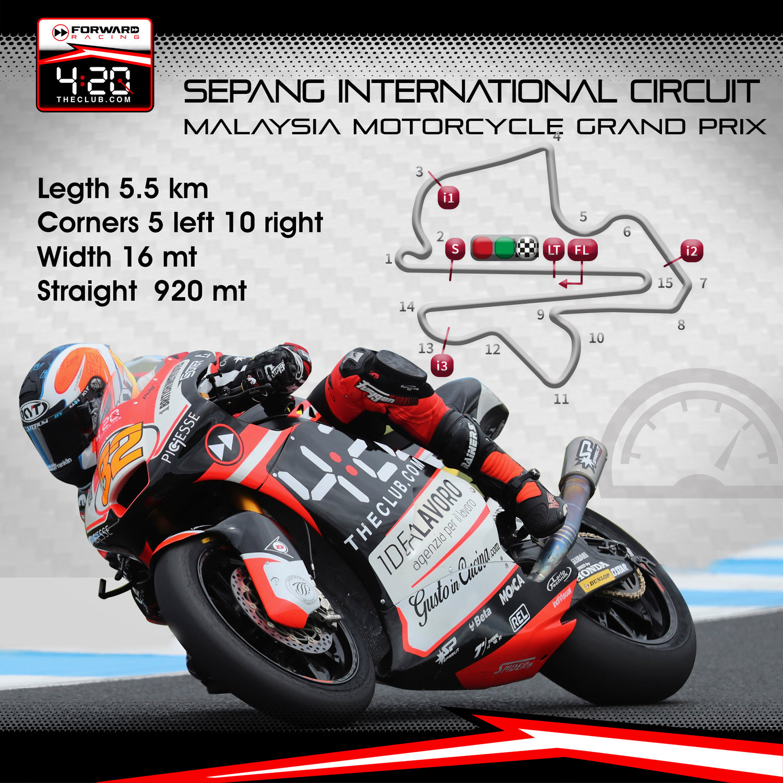 MALAYSIA MOTORCYCLE GRAND PRIX 2018 – SEPANG INTERNATIONAL CIRCUIT