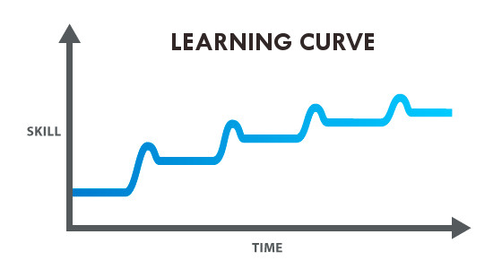 Learning-Curve.jpg