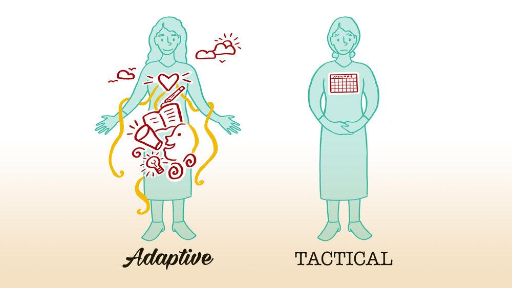 Adaptive/Tactical