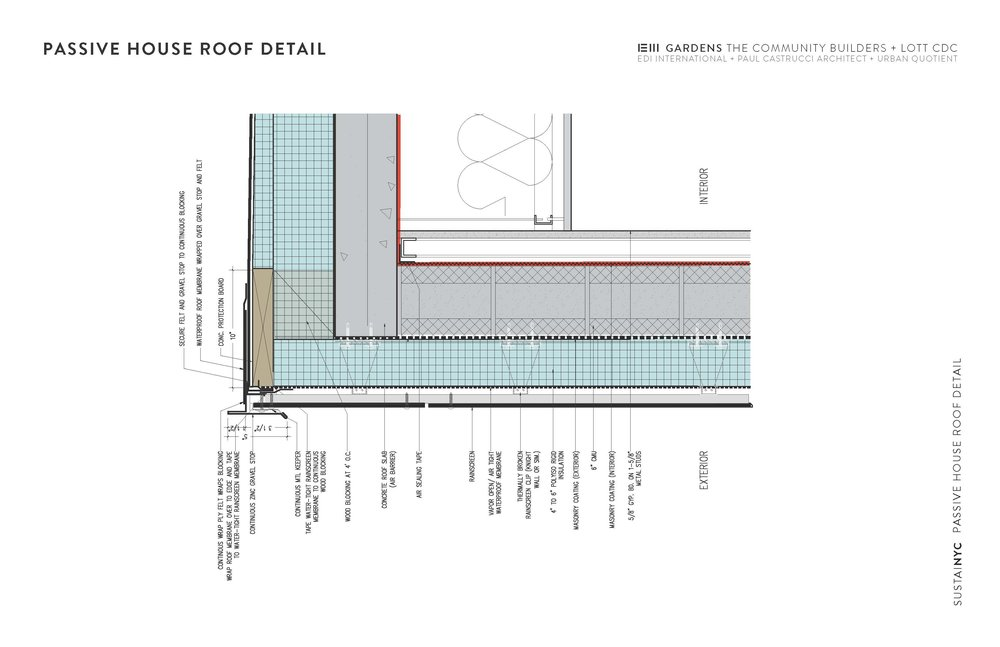 Paul A Castrucci Architect Passive House SustaiNY Details_Roof