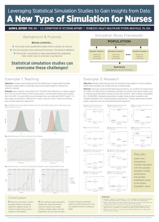 Poster Presentation -