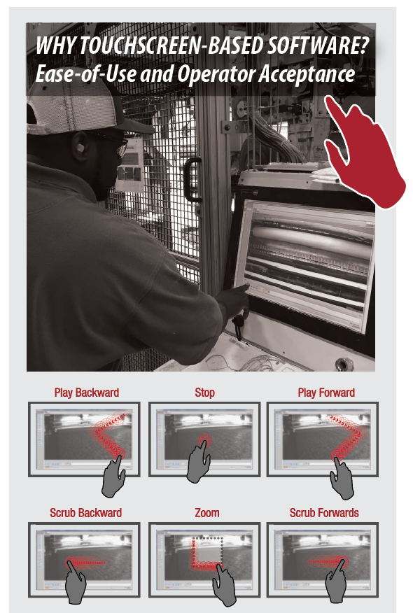 All critical ECS functions can be done by Touchscreens actions.  A system that is easy to navigate will get used more by operators.  This means more problem-solving and increased machine efficiency.