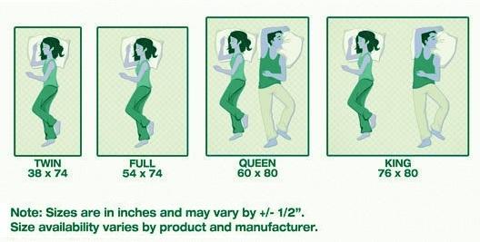 Coco Mattress Size Chart