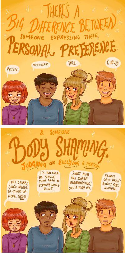 Body Shaming.jpg