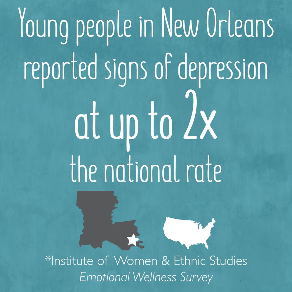 ITN Stats_NOLA 2x nat'l depression.png