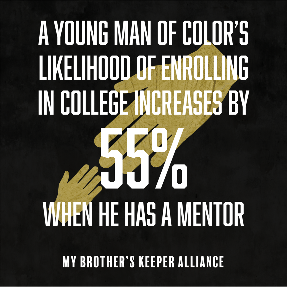 WeThe504 Stats_YMOC_Mentoring.png