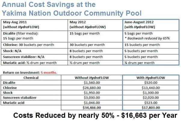 Cost Savings-.jpg
