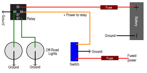Off Road Wiring Diagram - Wire Diagram Here Kc Relay Wiring Diagram Lights on
