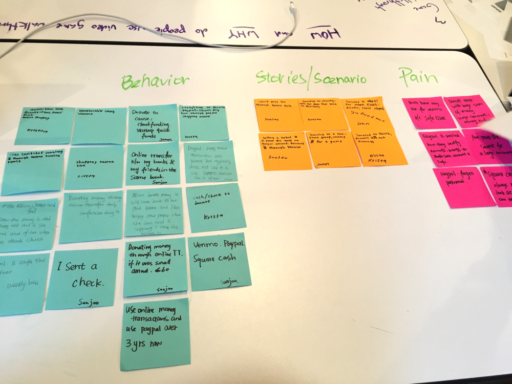 Affinity mapping to identified pain points, behaviors, and scenarios