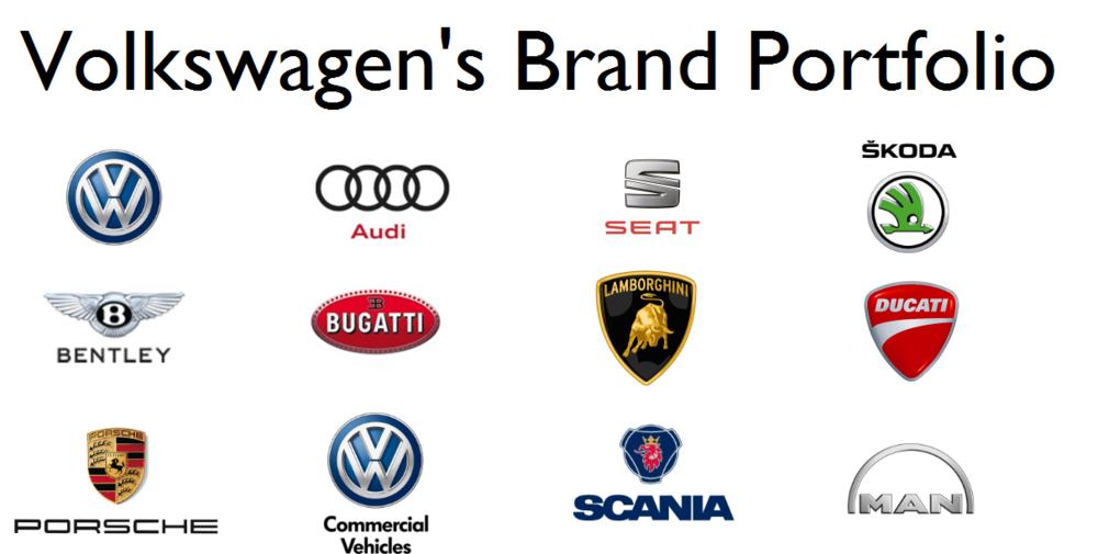 volkswagen-brand-portfolio.png
