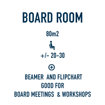 idealabs-coffeelabs-antwerp-antwerpen-rentaspace-creativehub-startups-meetingroom-desk-pitcharena-openkitchen-boardroom