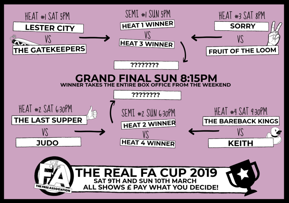 FA CUP STRUCTUREW.png