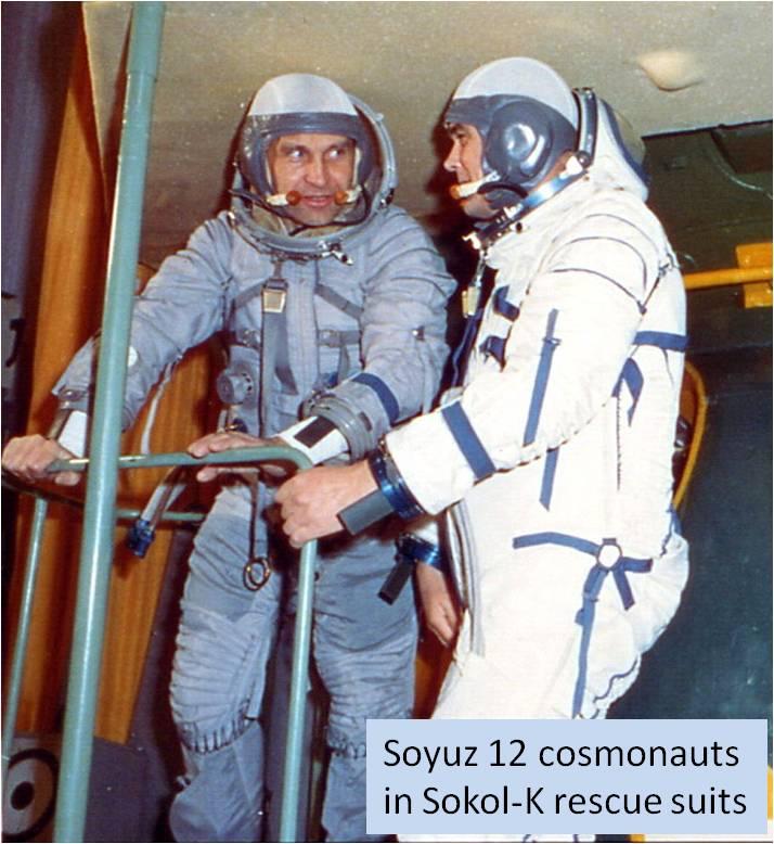 1973 Soyuz 12 cosmonauts Sokol-K.jpg