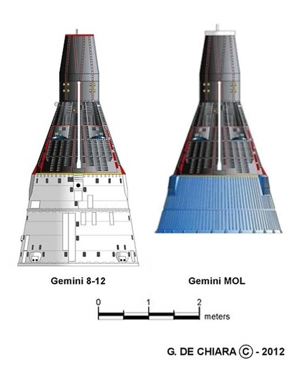 Figure 2. Comparison of NASA Gemini and USAF Gemini-B spacecraft. (Credit: G. de Chiara, 2012)