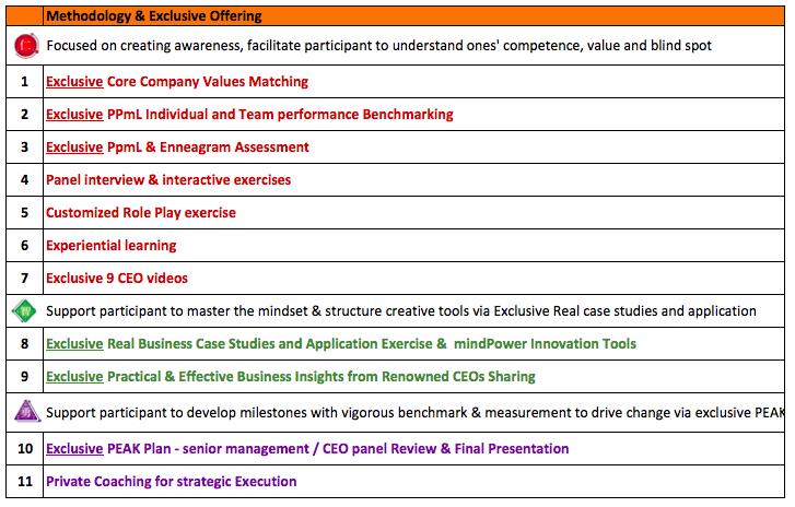methodology v.5.png