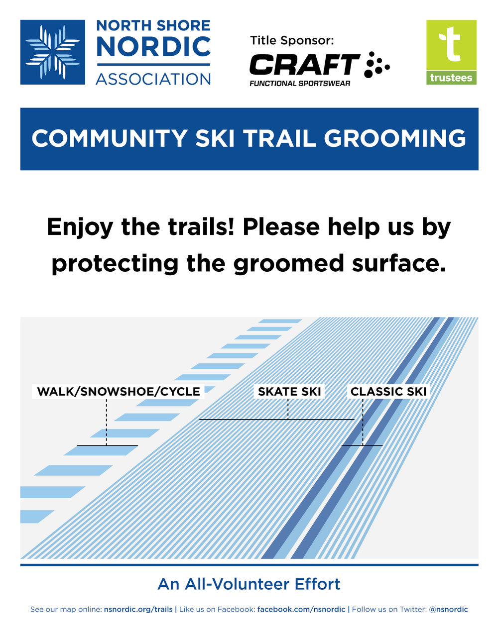 Trail signage for public awareness, wayfinding, and trail etiquette.
